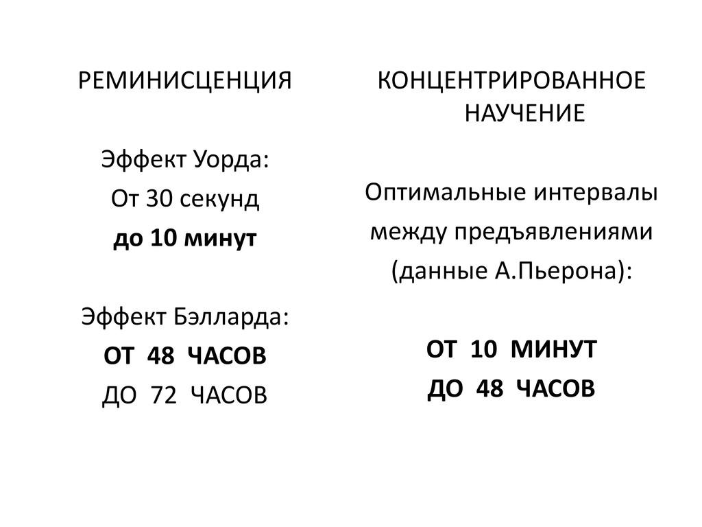 РЕМИНИСЦЕНЦИЯ Эффект Уорда: От 30 секунд до 10 ...