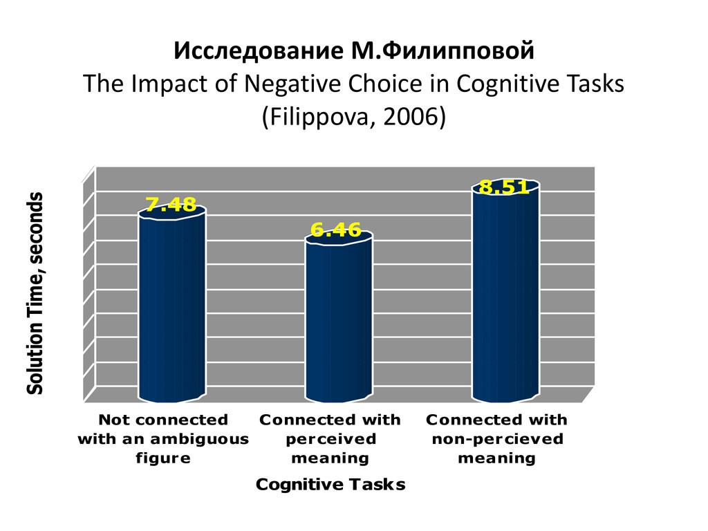 Исследование М.Филипповой The Impact of Negativ...