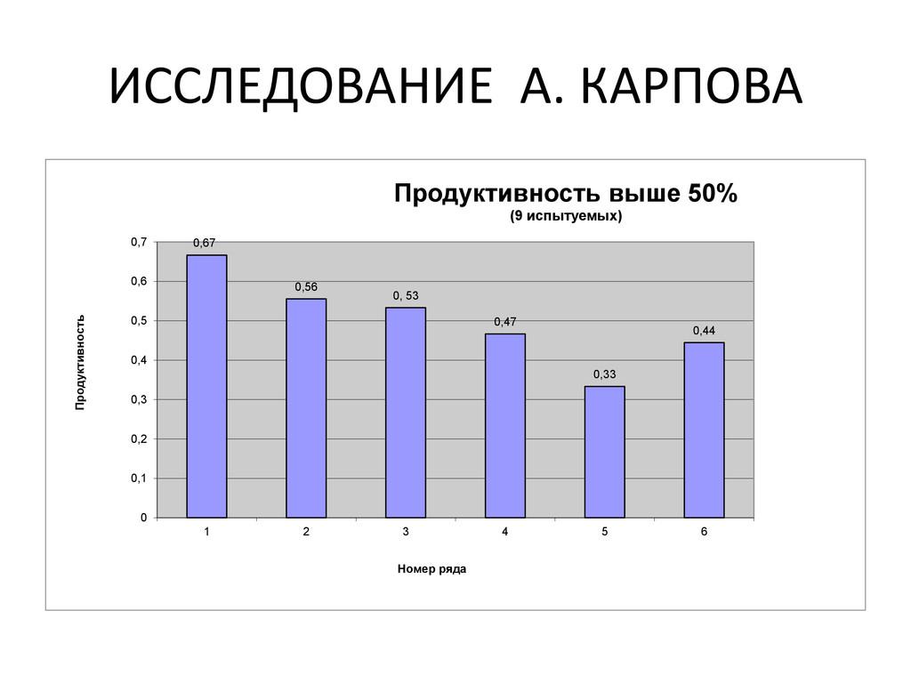 ИССЛЕДОВАНИЕ А. КАРПОВА 0,67 0,56 0, 53 0,47 0,...