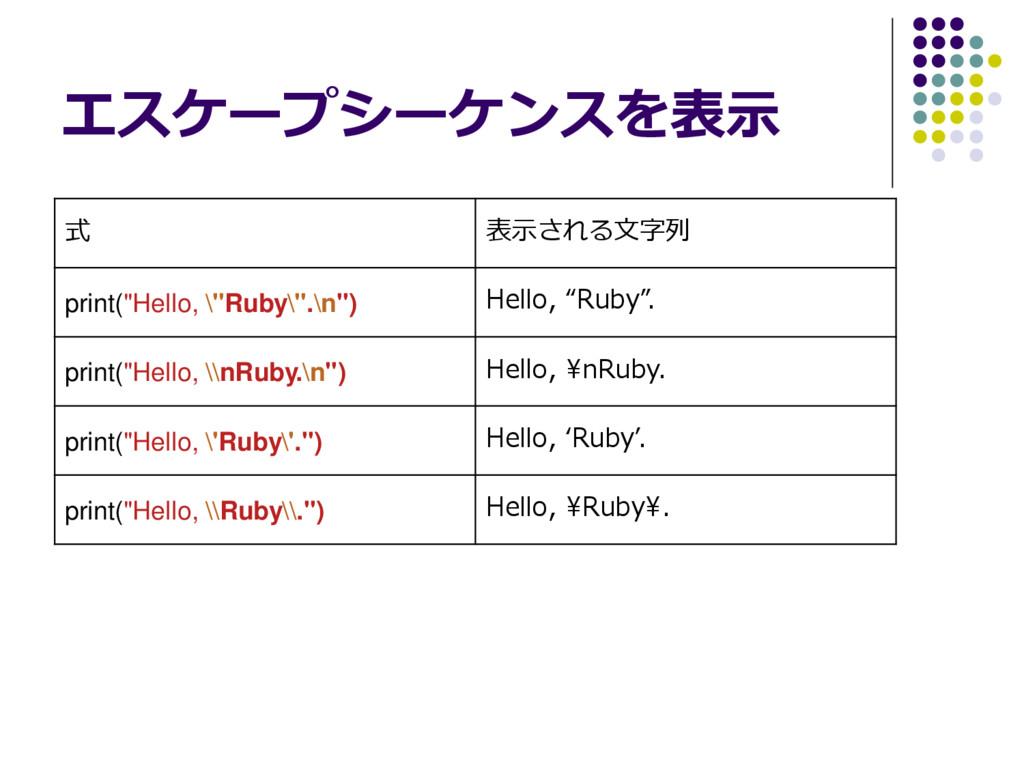"""エスケープシーケンスを表示 式 表示される文字列 print(""""Hello, \""""Ruby\""""..."""