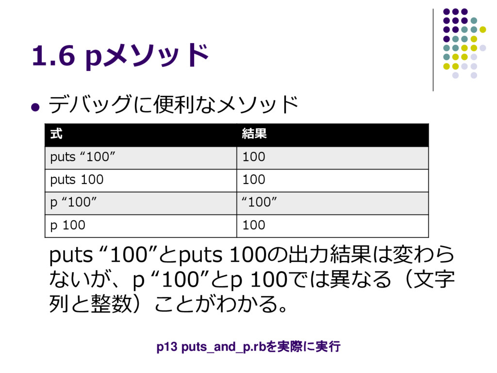 "1.6 pメソッド  デバッグに便利なメソッド puts ""100""とputs 100の出力..."
