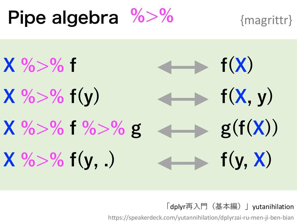 1JQFBMHFCSB X %>% f X %>% f(y) X %>% f %>% g X...