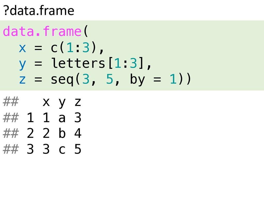 ?data.frame data.frame( x = c(1:3), y = letters...