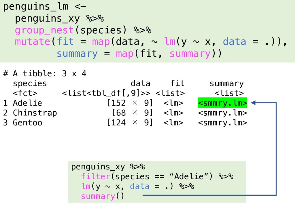 "penguins_xy %>% filter(species == ""Adelie"") %>%..."
