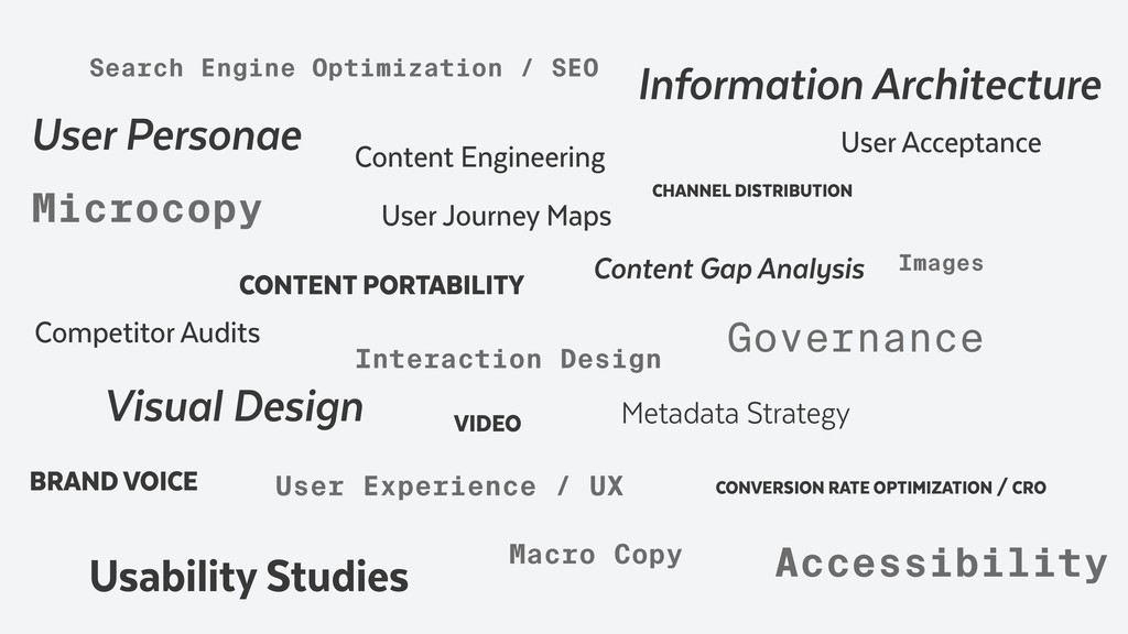 User Experience / UX Images VIDEO Microcopy Inf...