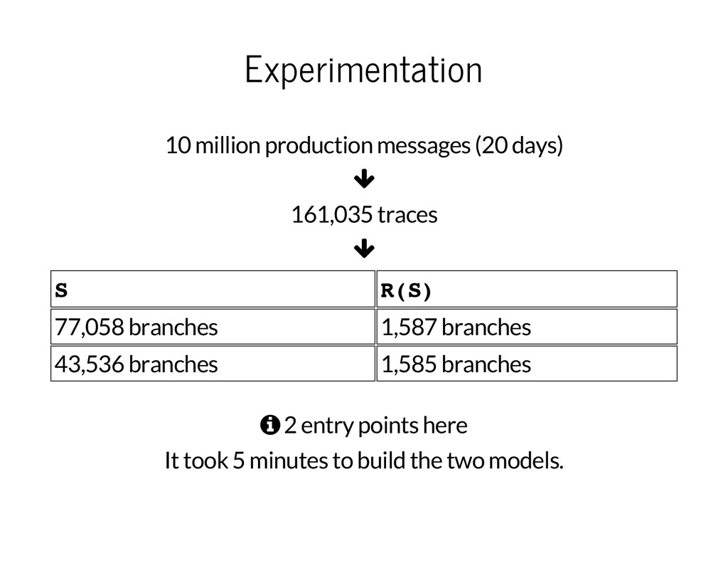 Experimentation 10 million production messages ...