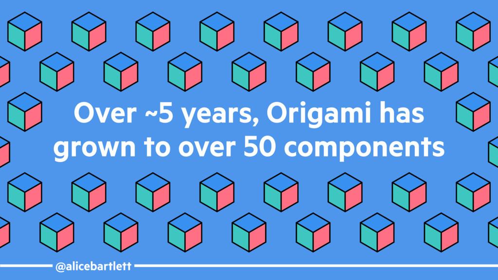 @alicebartlett Over ~5 years, Origami has grown...