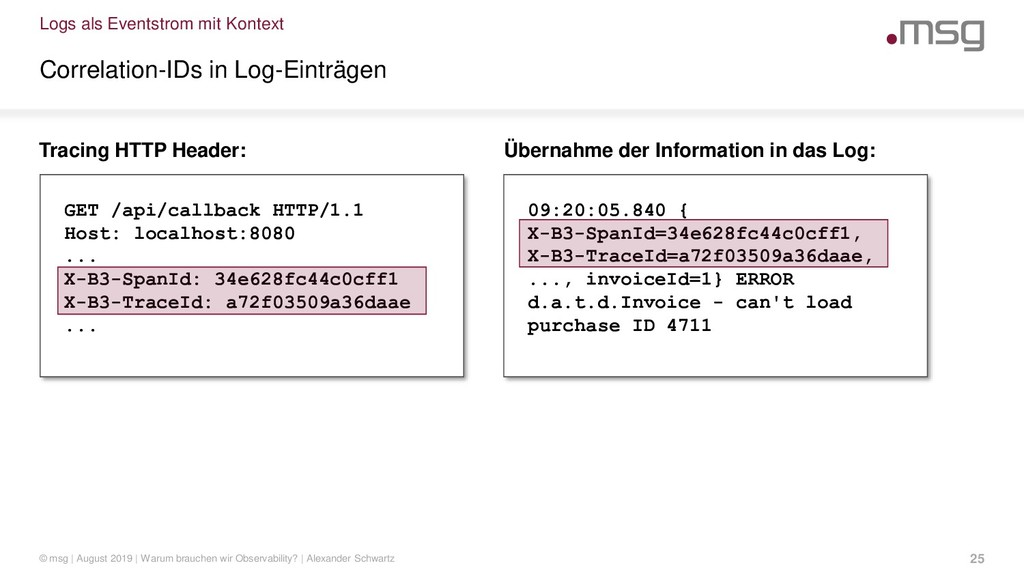 Logs als Eventstrom mit Kontext Correlation-IDs...