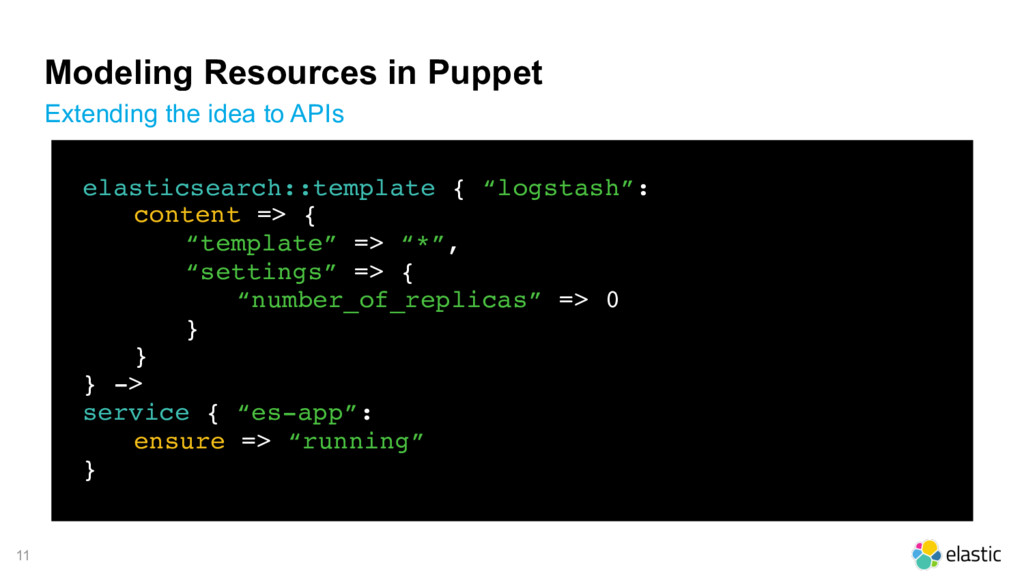 11 Modeling Resources in Puppet Extending the i...