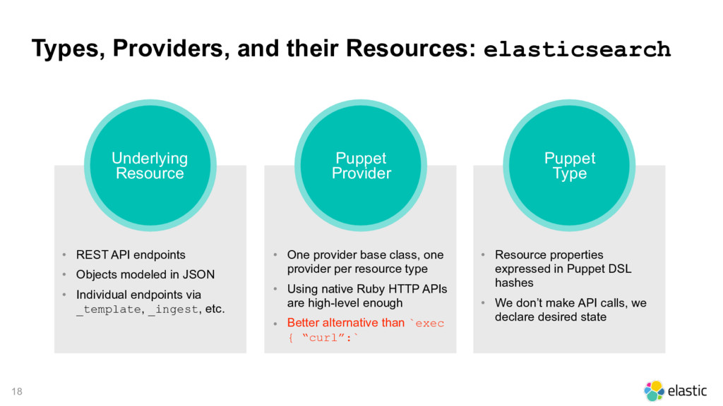 18 Types, Providers, and their Resources: elast...