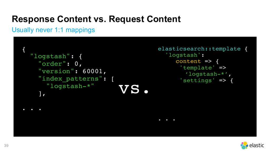 39 Response Content vs. Request Content Usually...