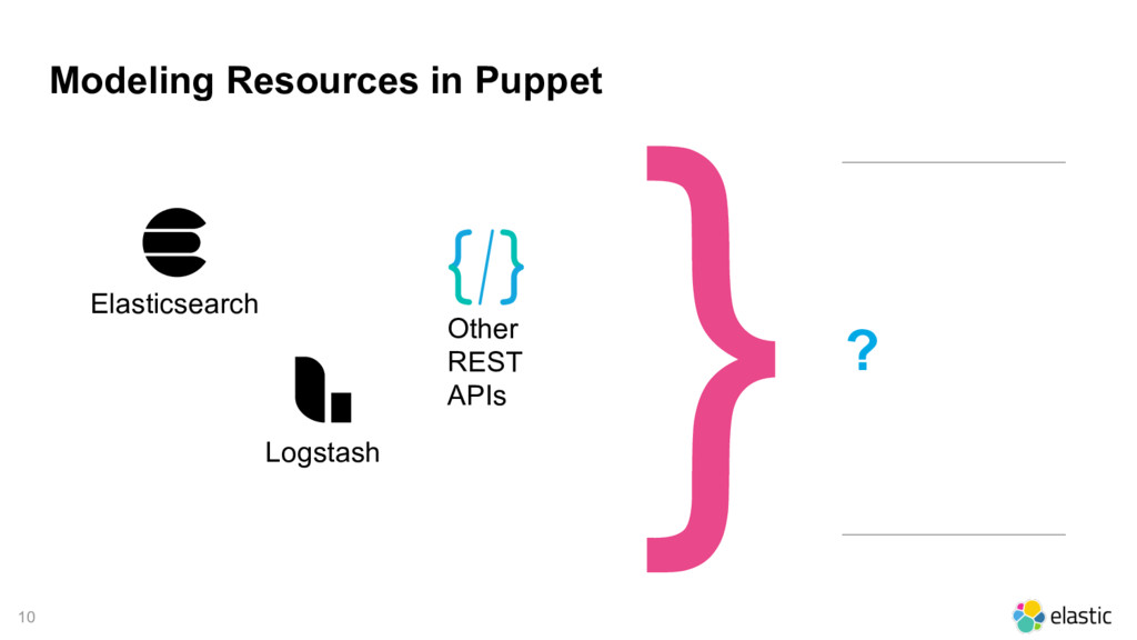 10 Modeling Resources in Puppet ? Elasticsearch...
