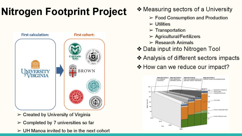 Nitrogen Footprint Project ❖Measuring sectors ...
