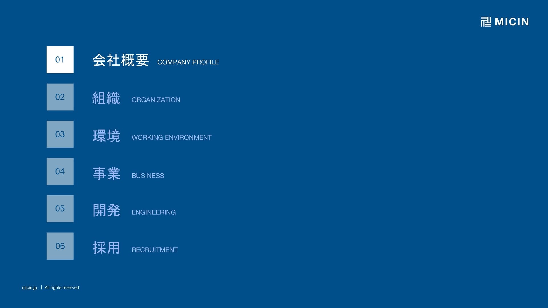 micin.jp   All rights reserved 2 05 開発 Careers ...