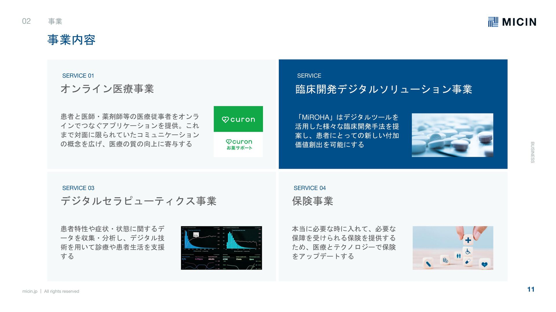 micin.jp   All rights reserved 11 事業 BUSINESS 2...