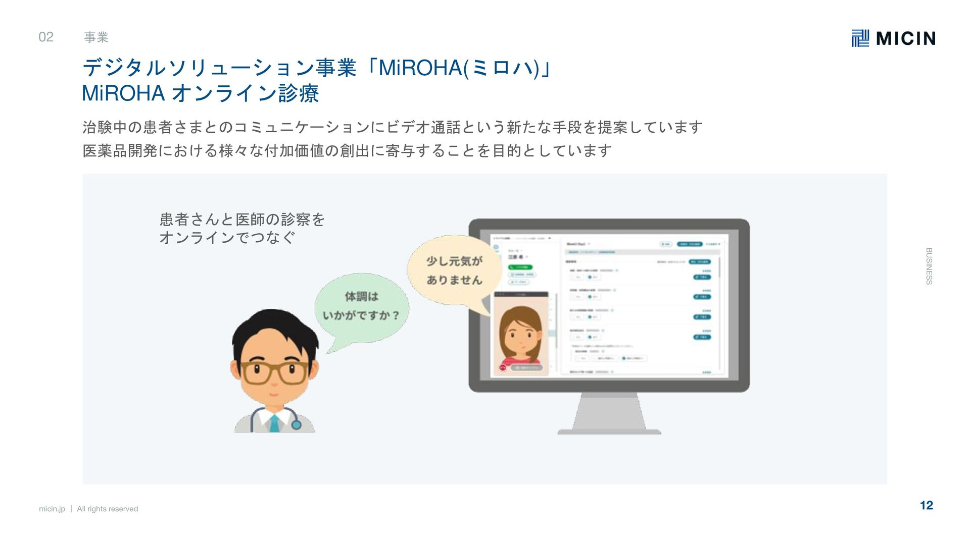micin.jp   All rights reserved 12 事業 BUSINESS 事...