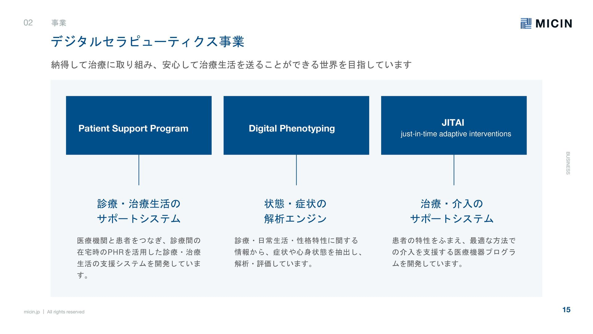 micin.jp   All rights reserved 15 事業 BUSINESS 事...