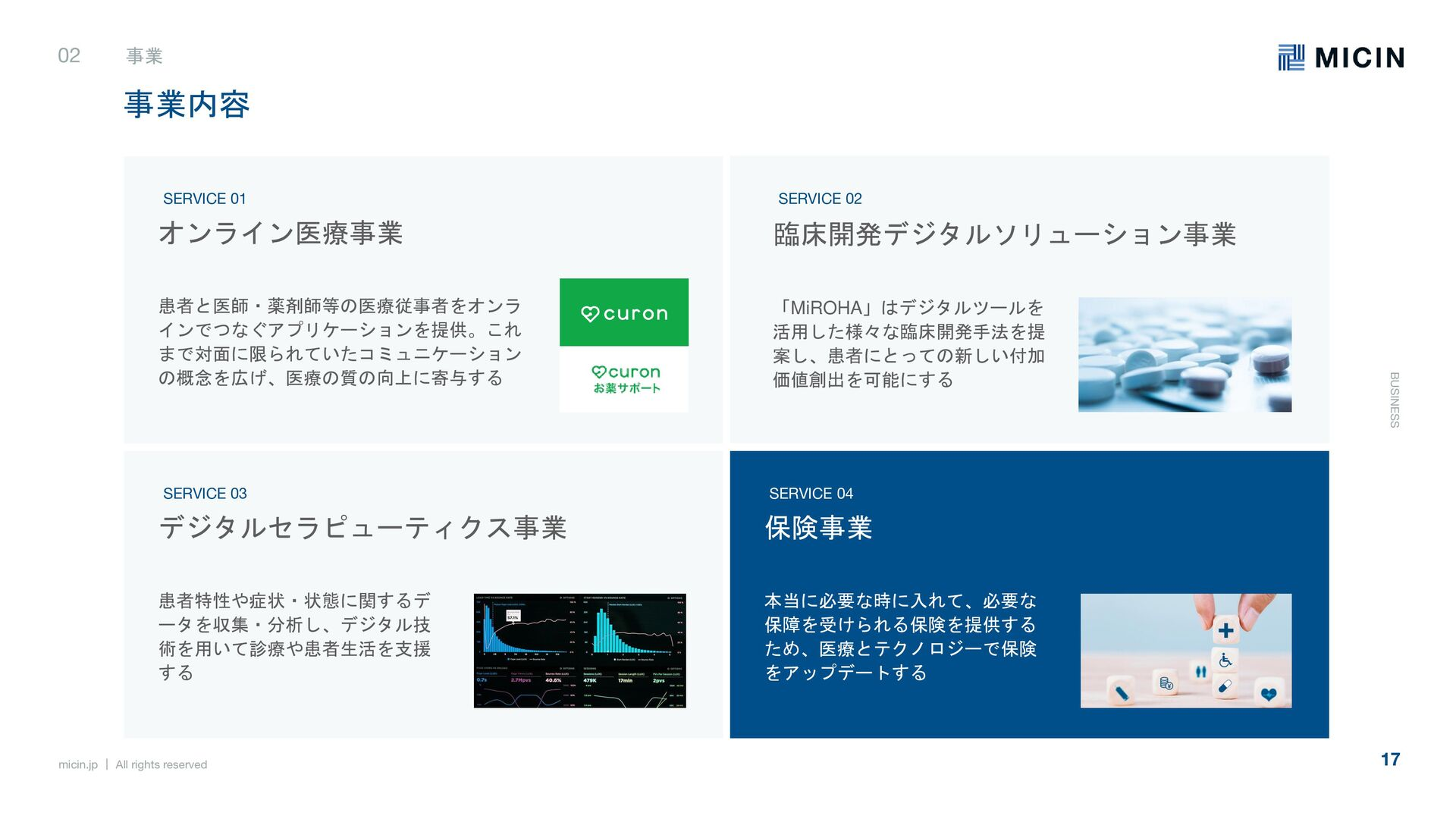 micin.jp   All rights reserved 17 事業 BUSINESS 手...