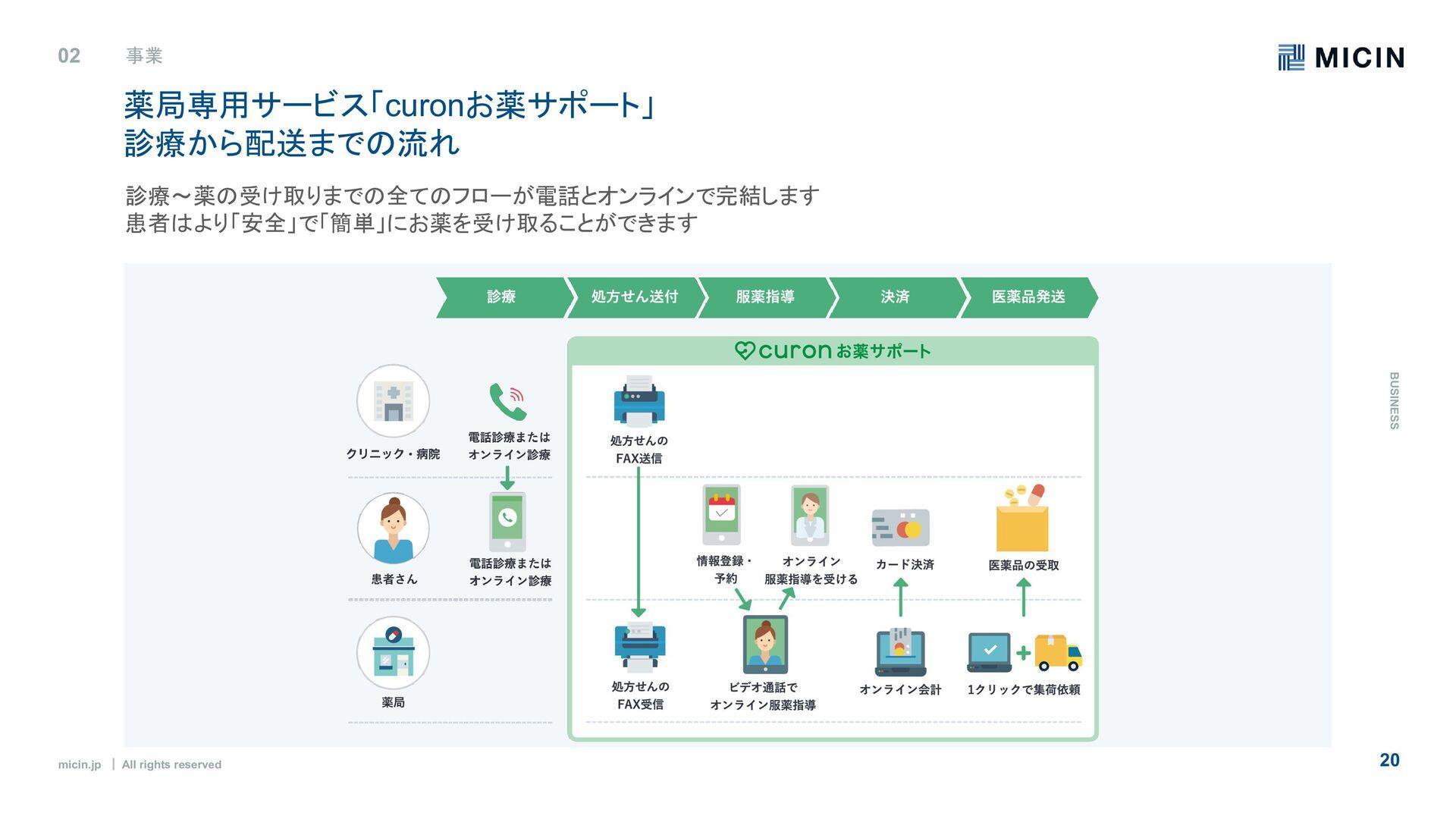 micin.jp   All rights reserved 2 0 micin.jp   A...