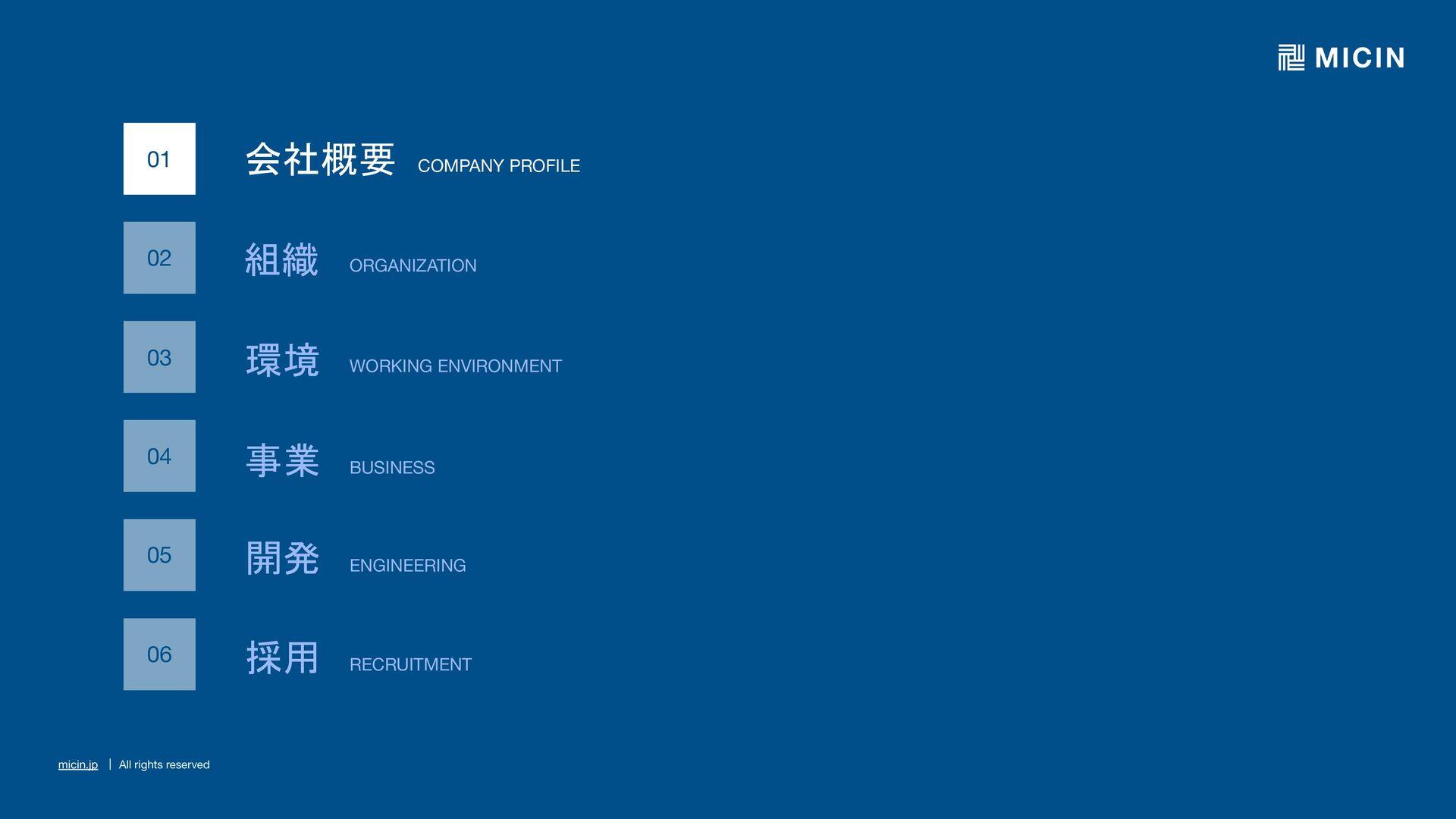 micin.jp   All rights reserved 3 micin.jp   All...