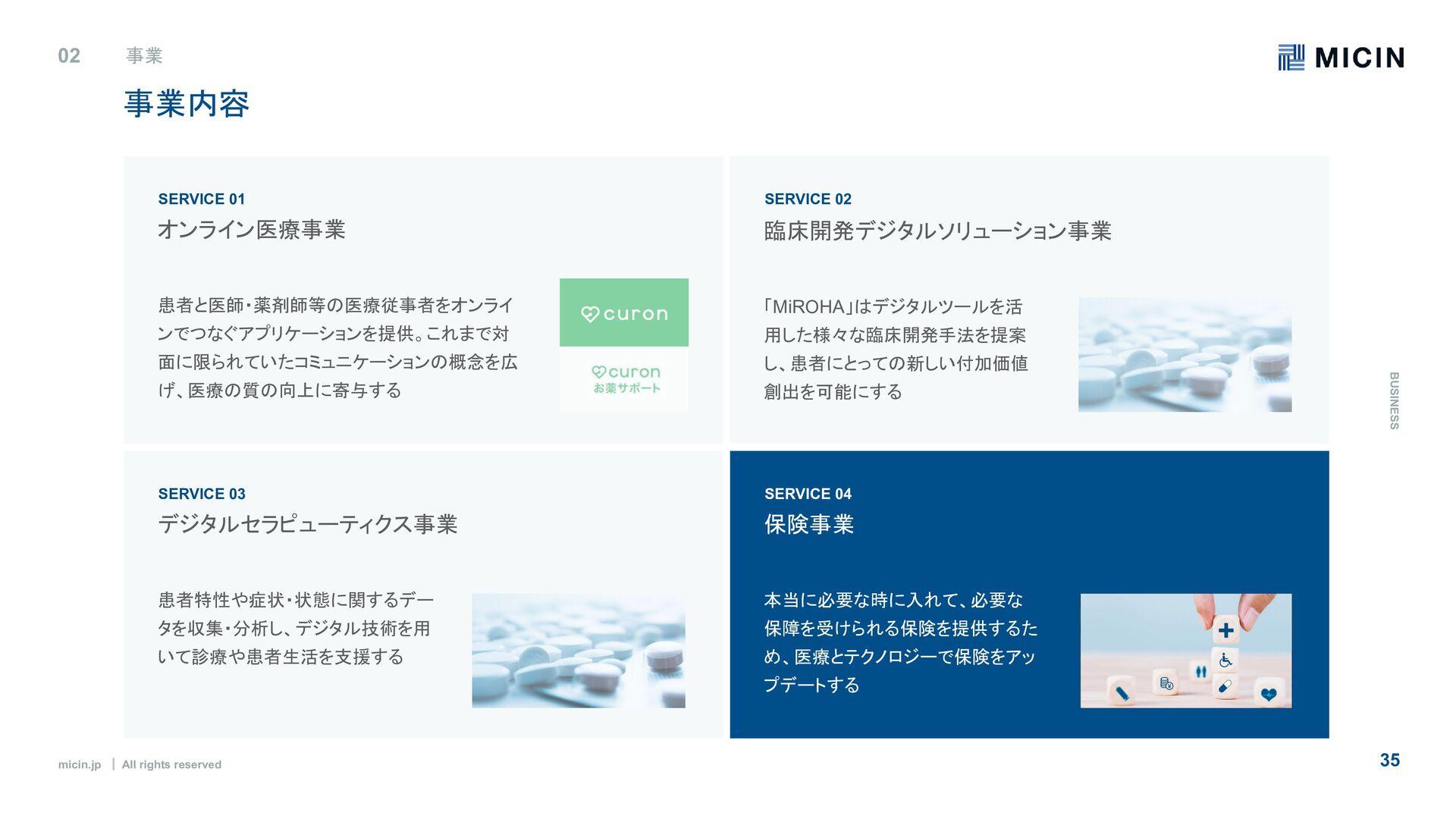 micin.jp   All rights reserved 35 05 DEVELOPMEN...