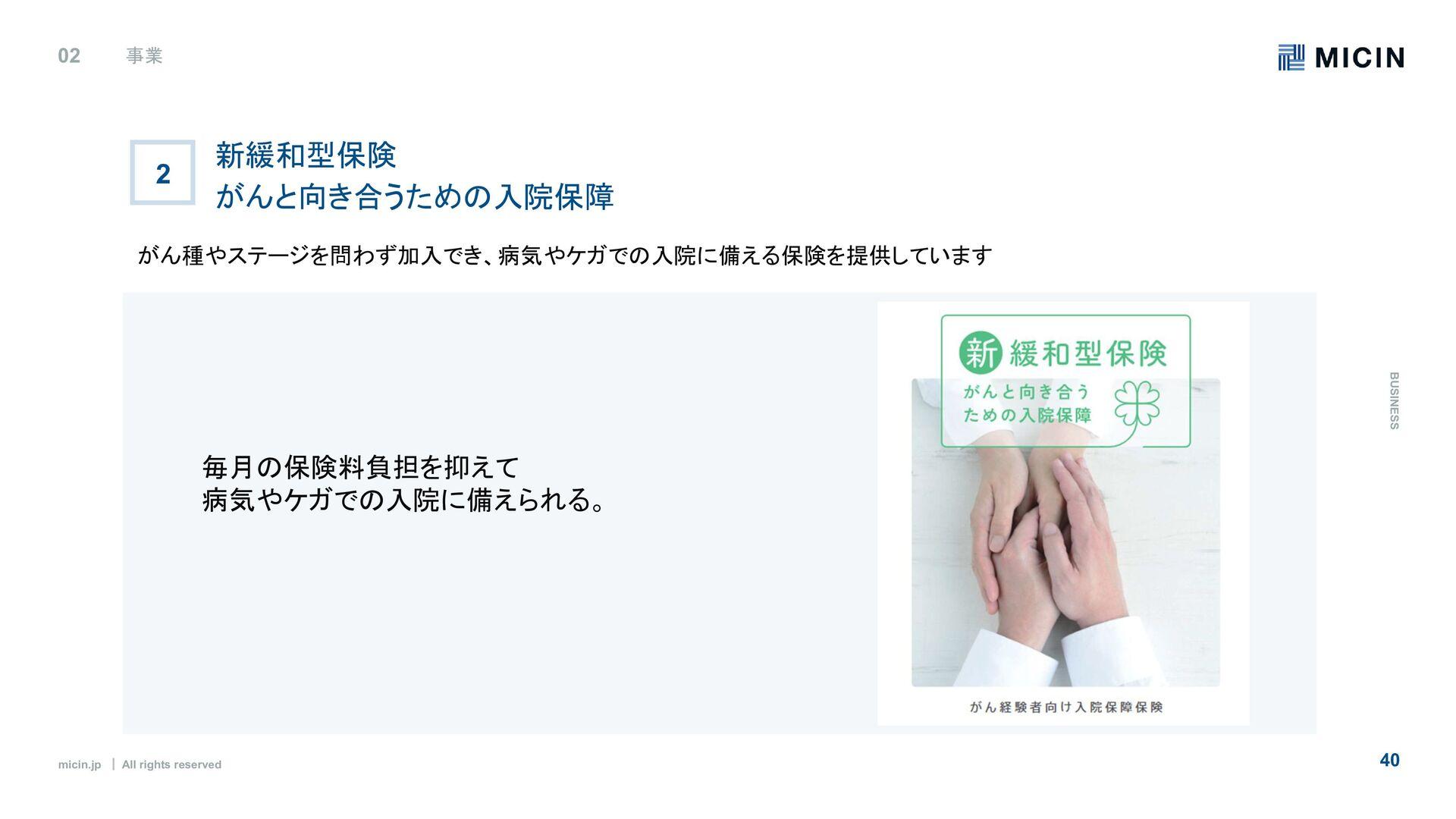 micin.jp   All rights reserved 出社(オンライン医療事業部 M....