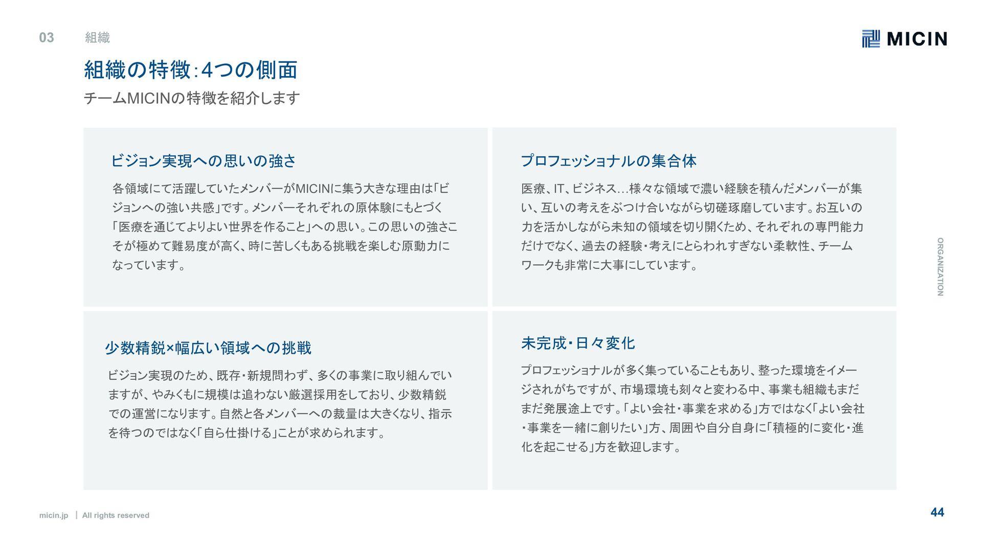 micin.jp   All rights reserved 44 採用情報 MICINエンジ...