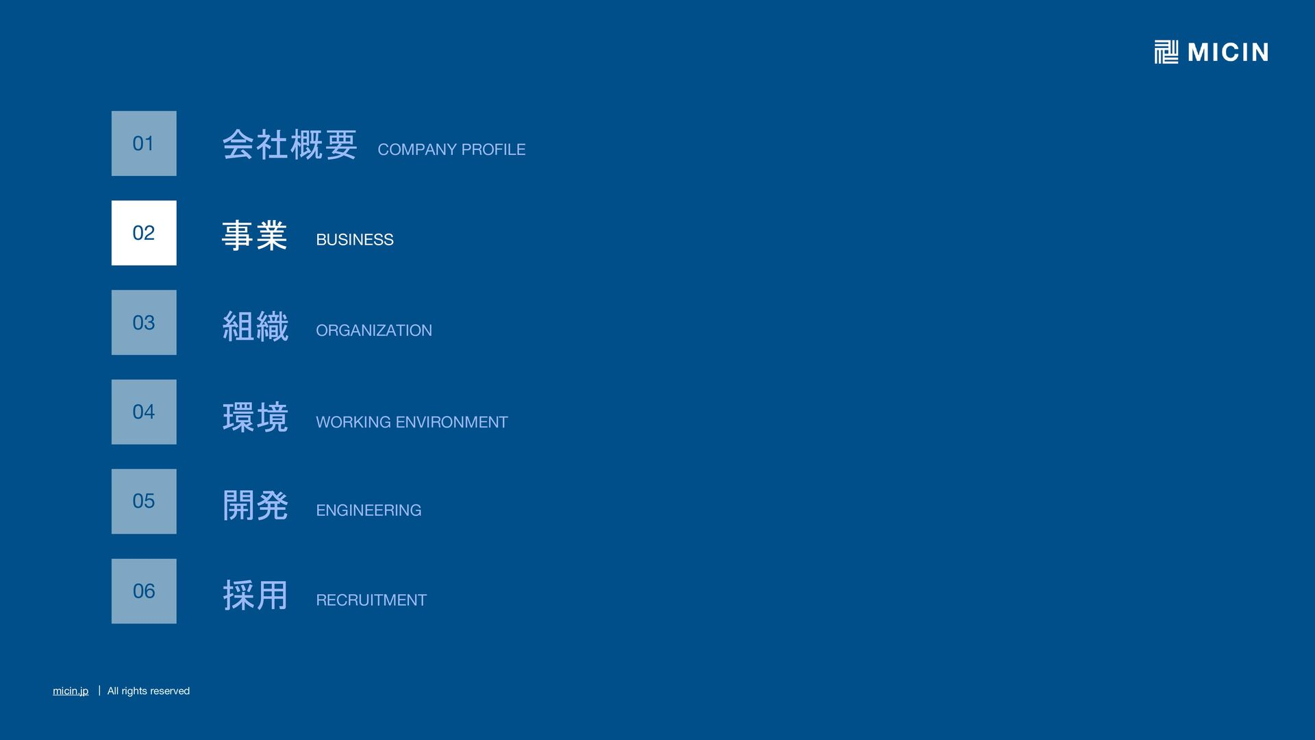 micin.jp   All rights reserved 6 会社概要 COMPANY P...