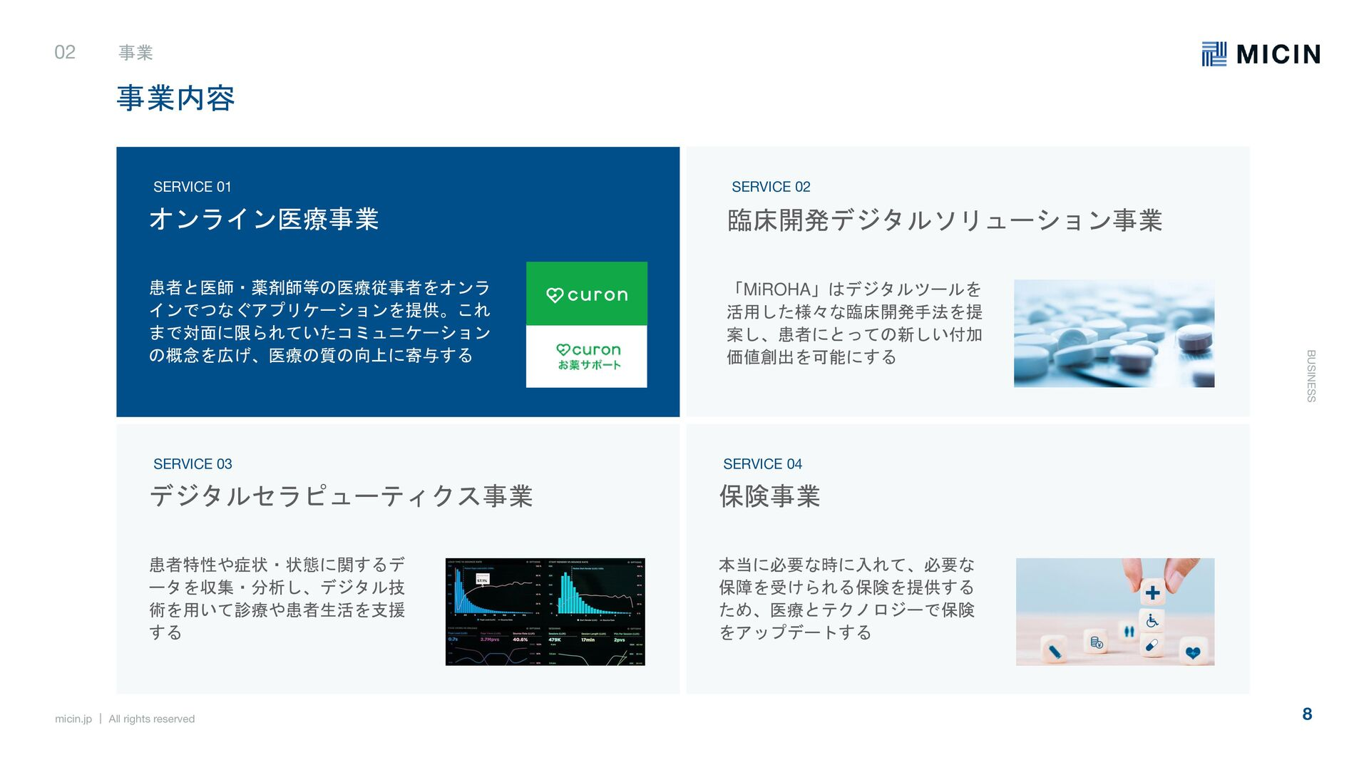 micin.jp   All rights reserved 8 02 事業 BUSINESS...