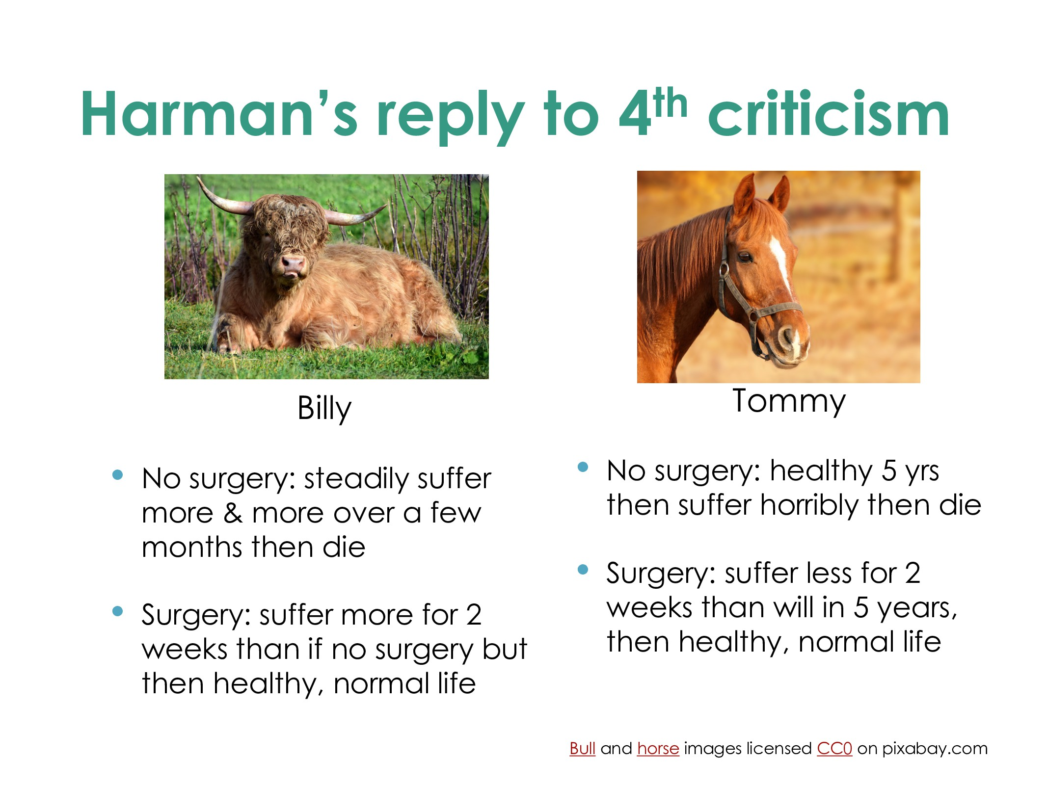 Harman's reply to 4th criticism Tommy • No surg...