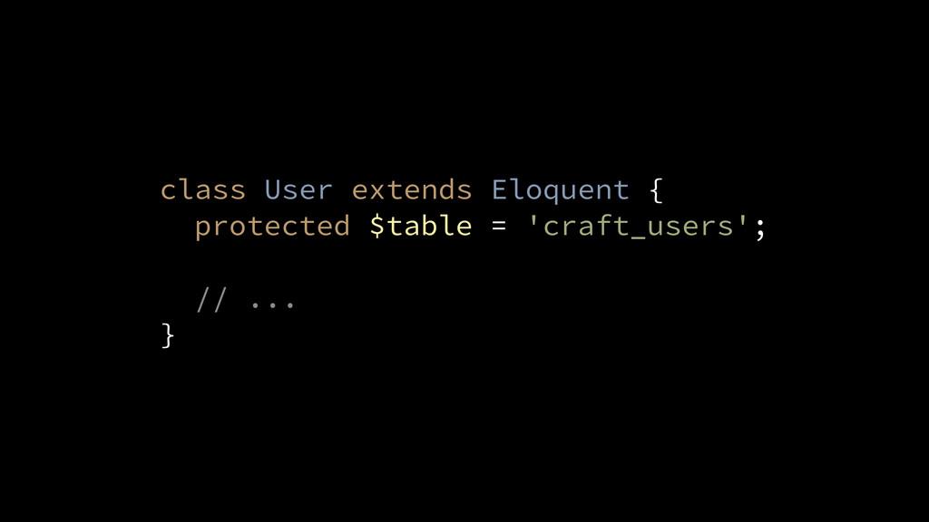 // ... } class User extends Eloquent { protecte...