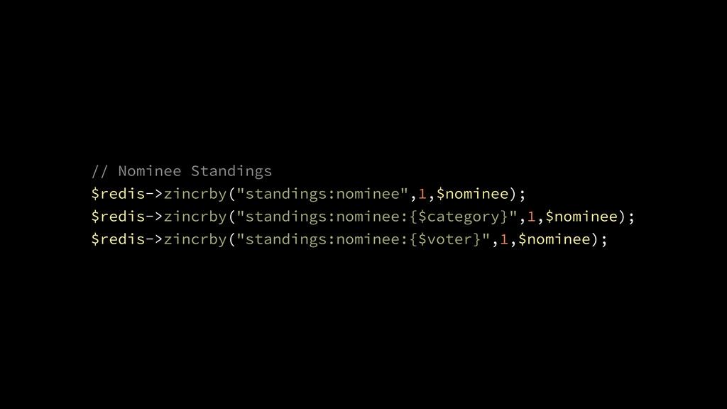 """// Nominee Standings $redis->zincrby(""""standings..."""