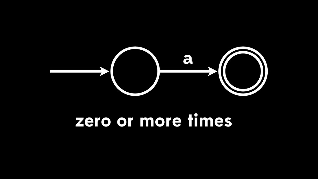 a zero or more times