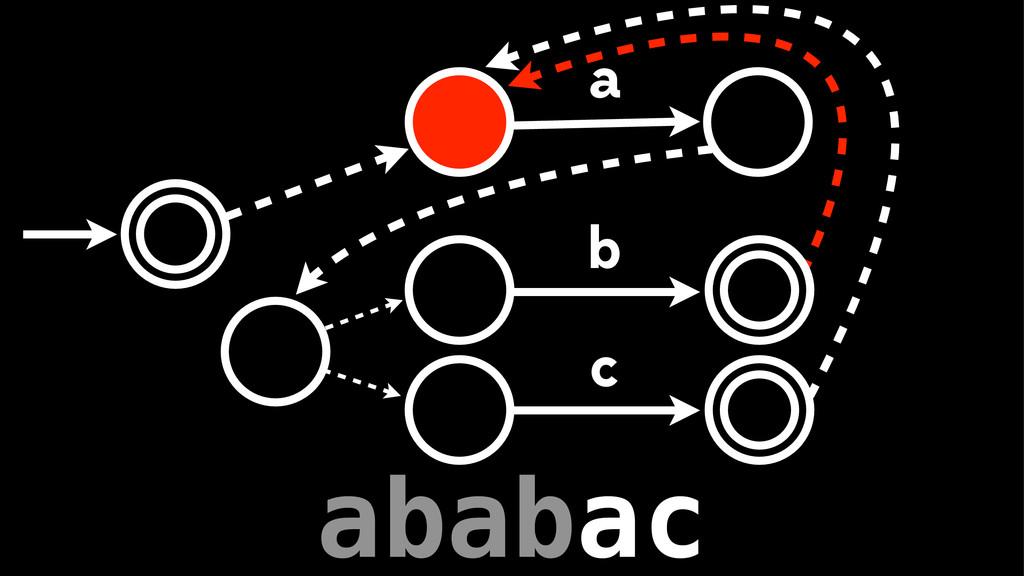 b a c b a a ac b
