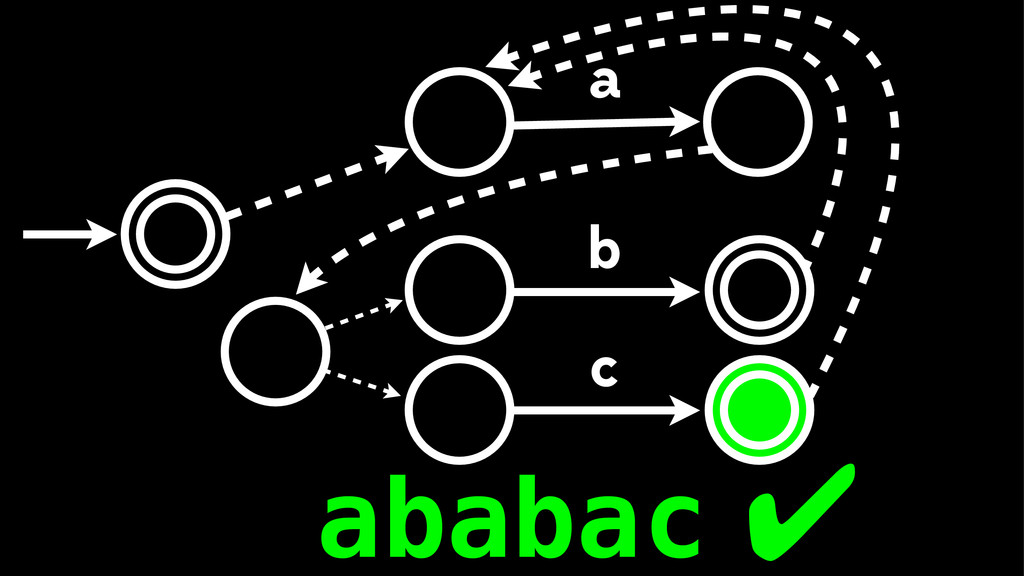 b a c b a a ac b ✔