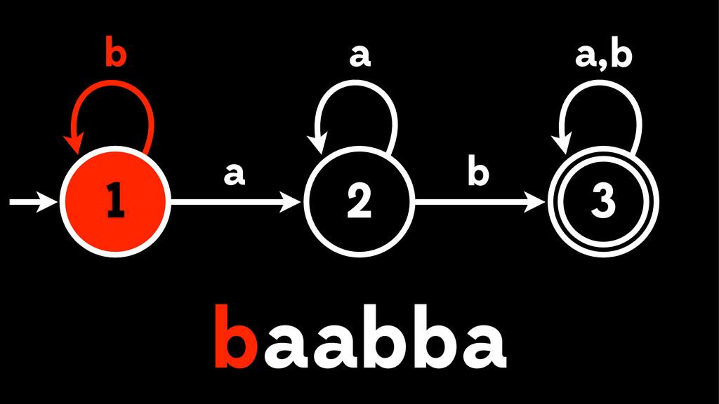 1 2 3 a b b , a a b a b bb aa 1
