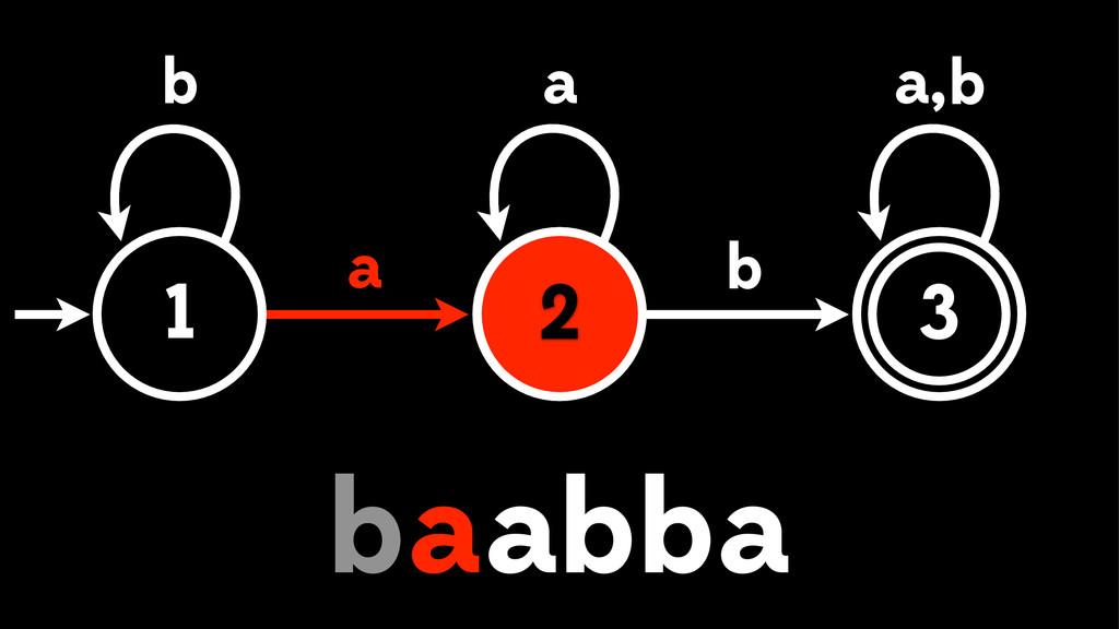 2 3 a b b , a a b a b bb aa 2 1