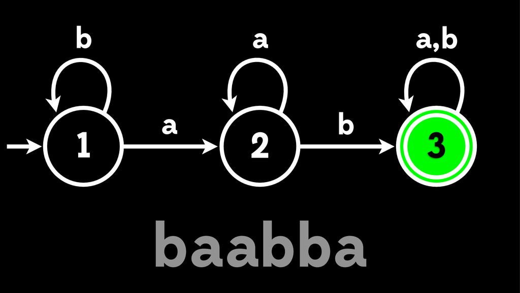 1 3 a b b , a a b a b bb aa 3 2