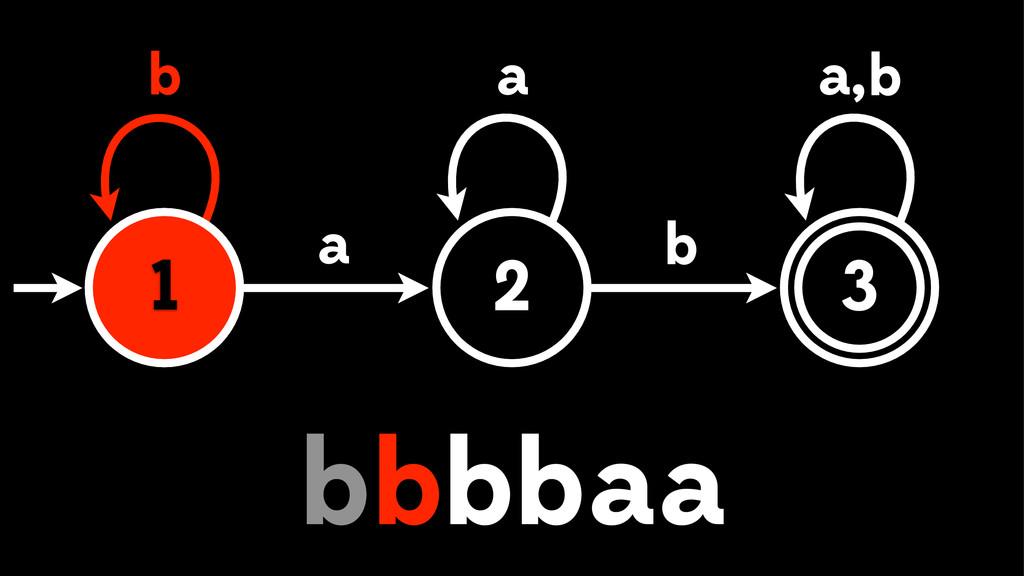 a a 1 2 3 1 a b , a a b b b bb b