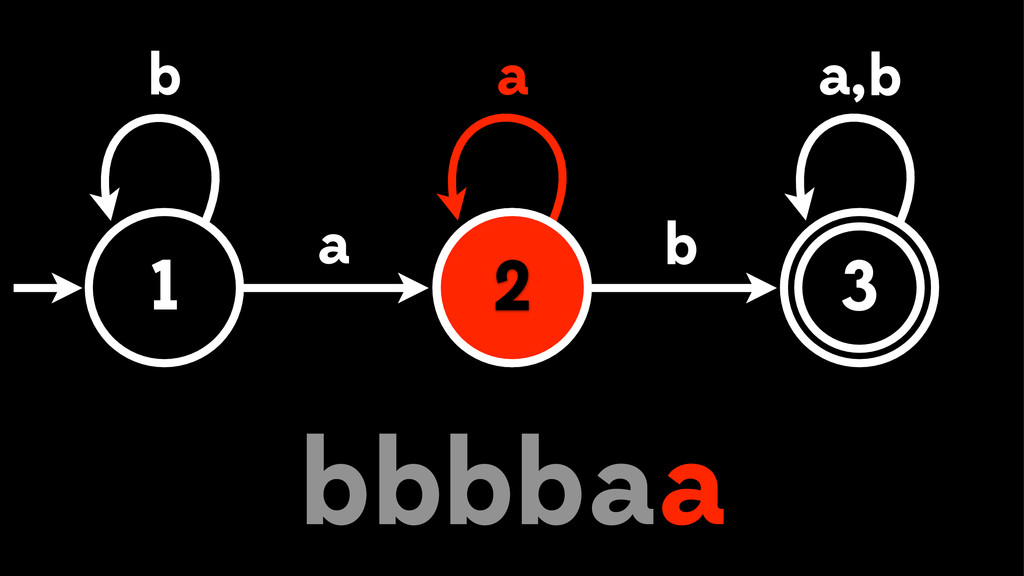 a a 1 2 3 a b b , a a b b b bb 2