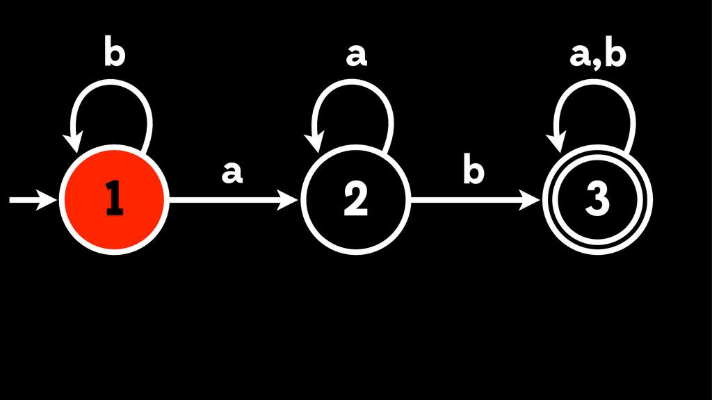 1 2 3 a b b , a a b 1