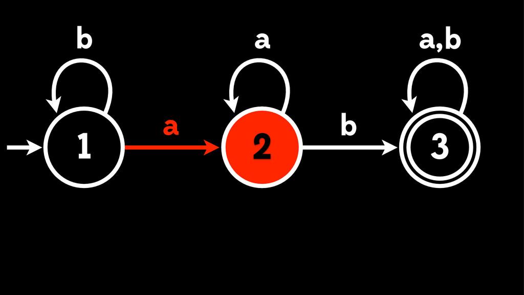 1 2 3 a b b , a a b 2