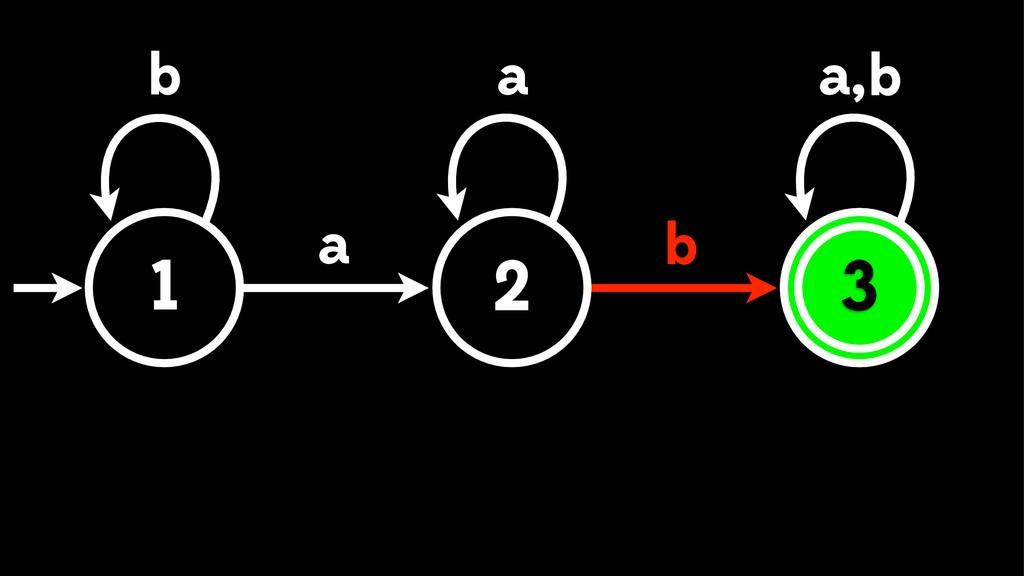 1 2 3 a b b , a a b 3