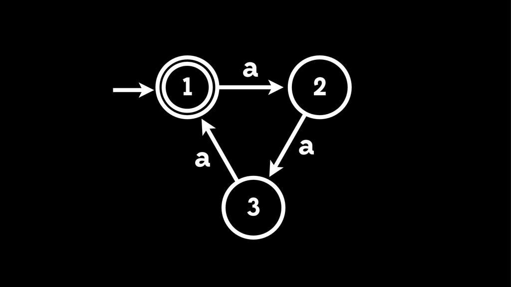 1 2 a a 3 a