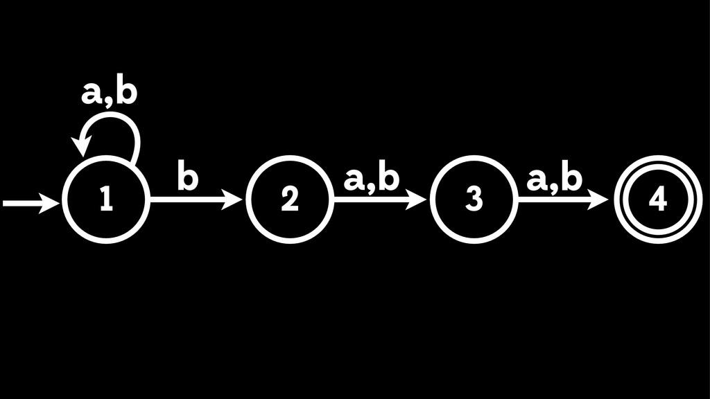1 3 4 2 b a,b a,b a,b
