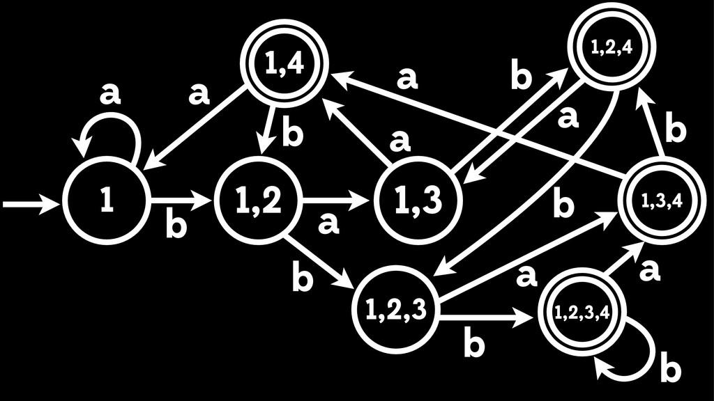 1 1,2,4 1,3,4 1,3 b a a 1,2 1,4 1,2,3,4 1,2,3 b...