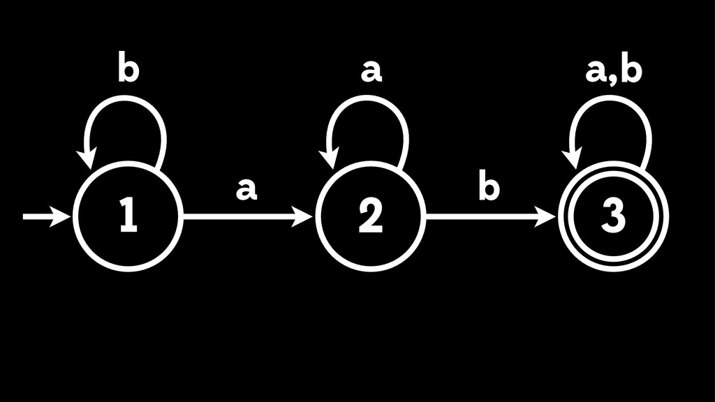 1 2 3 a b b , a a b