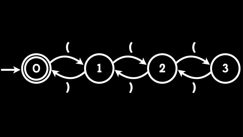 0 2 3 1 ( ) ( ) ( )