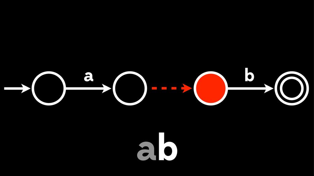 a b b a