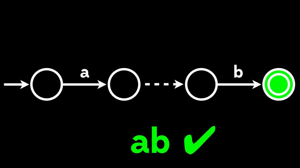 a b b a ✔